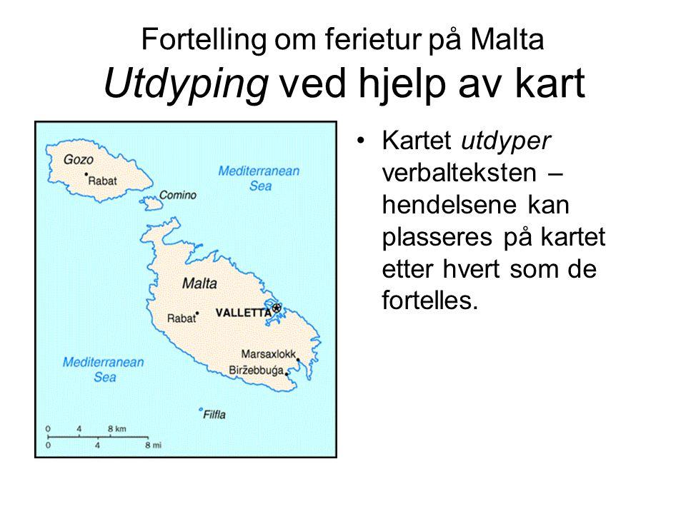 Fortelling om ferietur på Malta Utdyping ved hjelp av kart •Kartet utdyper verbalteksten – hendelsene kan plasseres på kartet etter hvert som de fortelles.