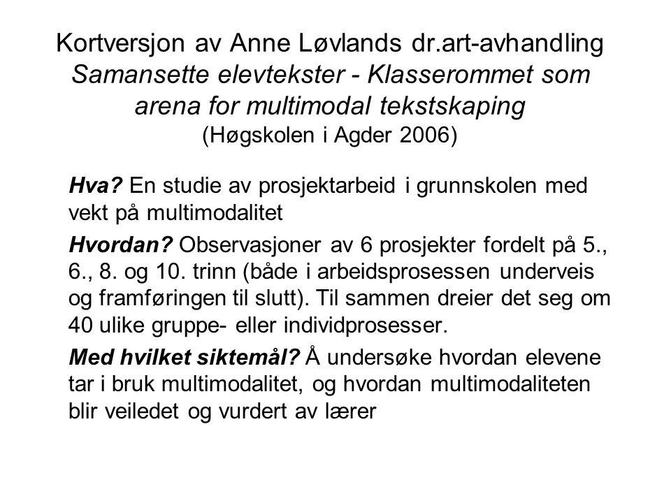 Kortversjon av Anne Løvlands dr.art-avhandling Samansette elevtekster - Klasserommet som arena for multimodal tekstskaping (Høgskolen i Agder 2006) Hva.