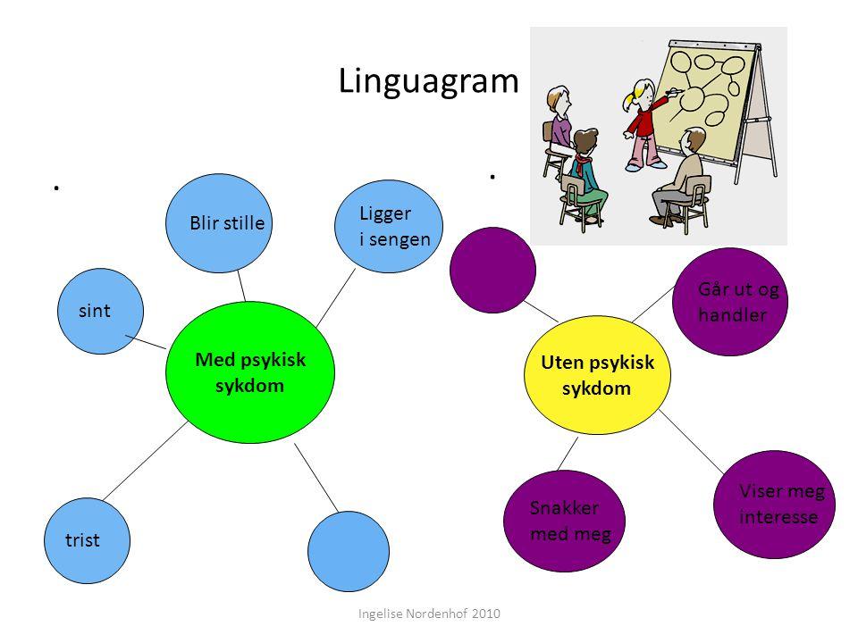 Linguagram Ingelise Nordenhof 2010.