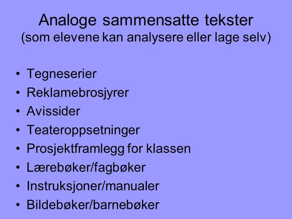 Analoge sammensatte tekster (som elevene kan analysere eller lage selv) •Tegneserier •Reklamebrosjyrer •Avissider •Teateroppsetninger •Prosjektframleg