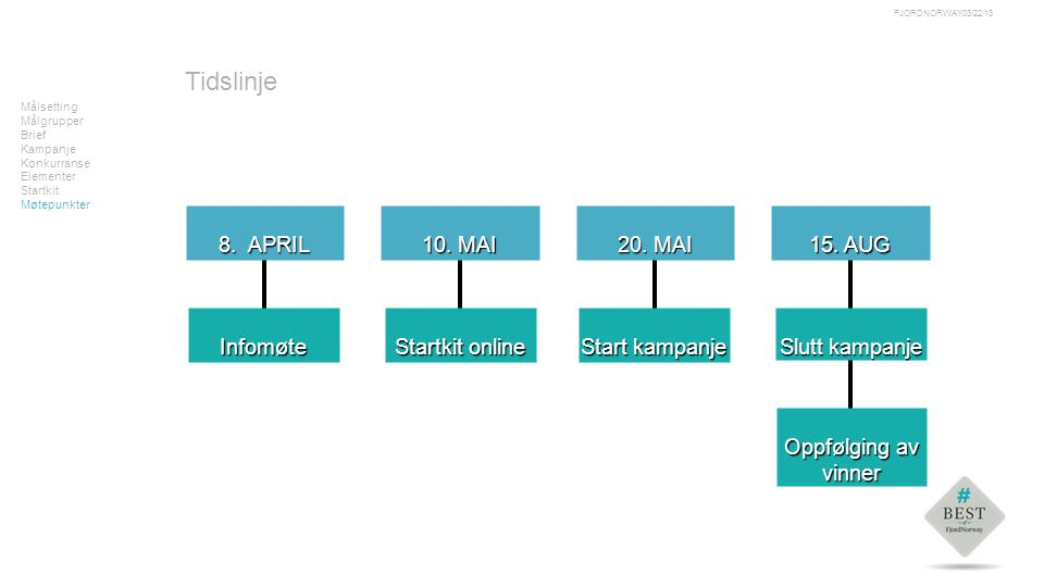 Infomøte 8. APRIL 10. MAI 03/22/13FJORDNORWAY Målsetting Målgrupper Brief Kampanje Konkurranse Elementer Startkit Møtepunkter 20. MAI 15. AUG Startkit