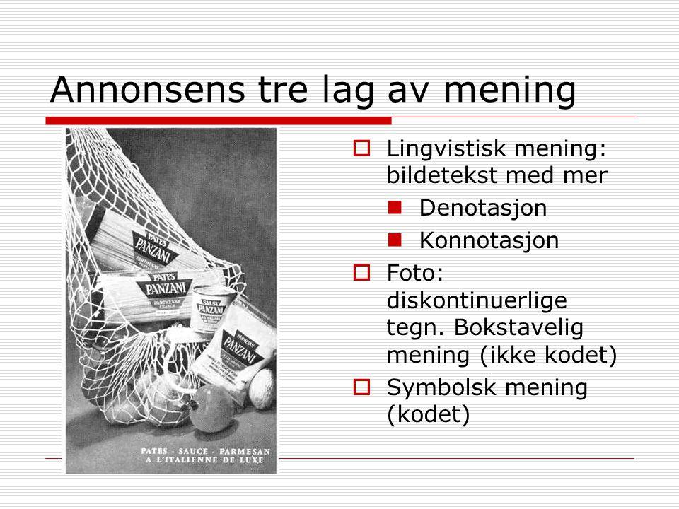 Annonsens tre lag av mening  Lingvistisk mening: bildetekst med mer  Denotasjon  Konnotasjon  Foto: diskontinuerlige tegn. Bokstavelig mening (ikk