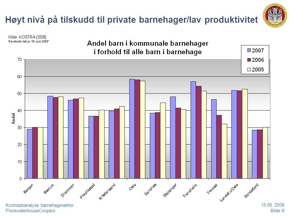 PricewaterhouseCoopersBilde 7 Kostnadsanalyse barnehagesektor 15.08.