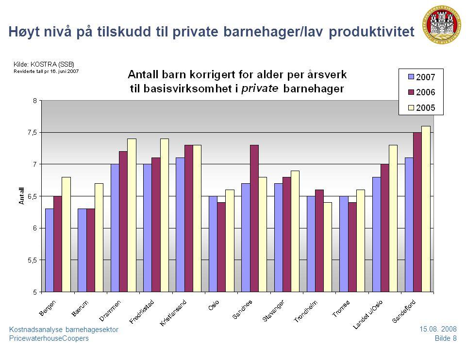 PricewaterhouseCoopersBilde 9 Kostnadsanalyse barnehagesektor 15.08.