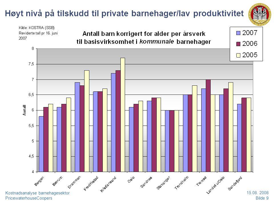 PricewaterhouseCoopersBilde 10 Kostnadsanalyse barnehagesektor 15.08.