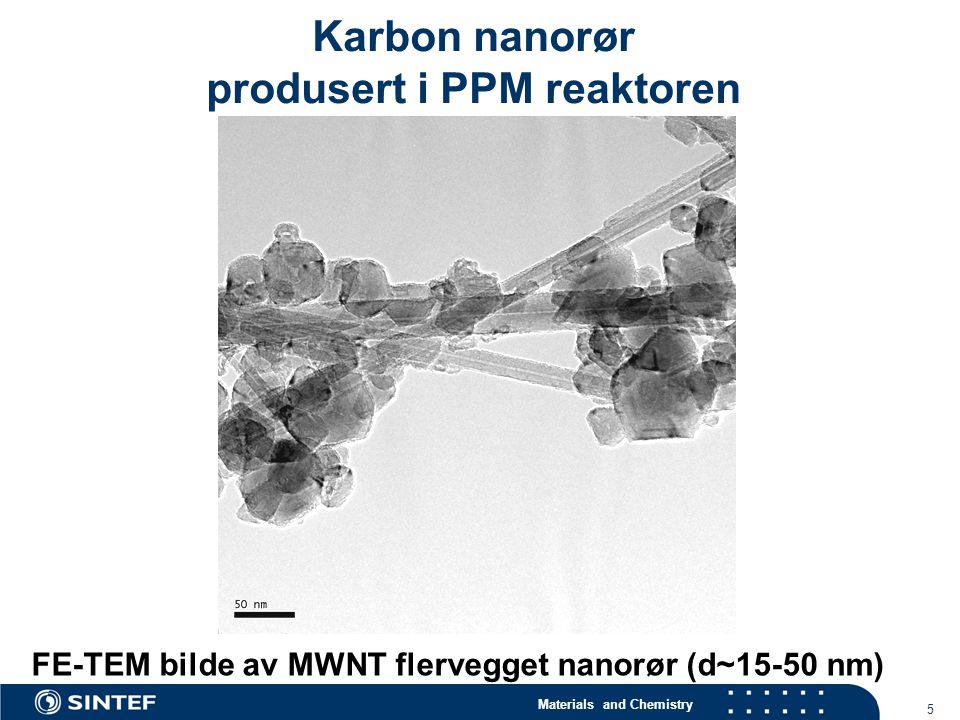 Materials and Chemistry 5 Karbon nanorør produsert i PPM reaktoren 1 µm FE-TEM bilde av MWNT flervegget nanorør (d~15-50 nm)