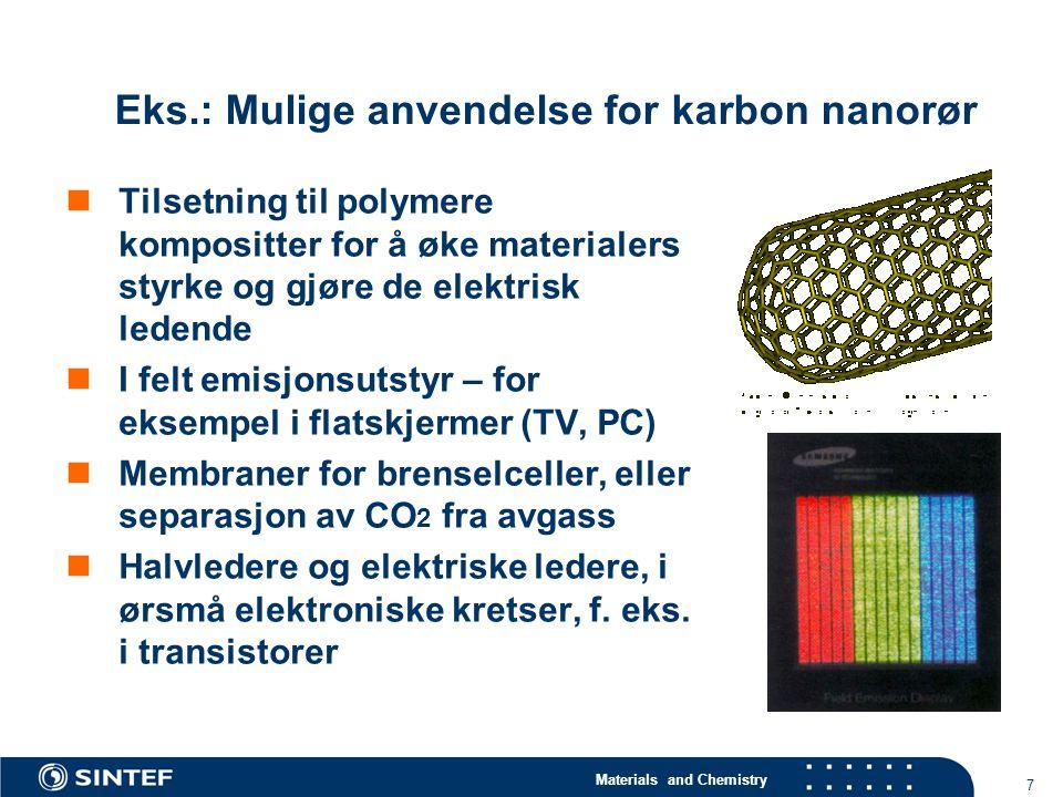 Materials and Chemistry 7 Eks.: Mulige anvendelse for karbon nanorør  Tilsetning til polymere kompositter for å øke materialers styrke og gjøre de el