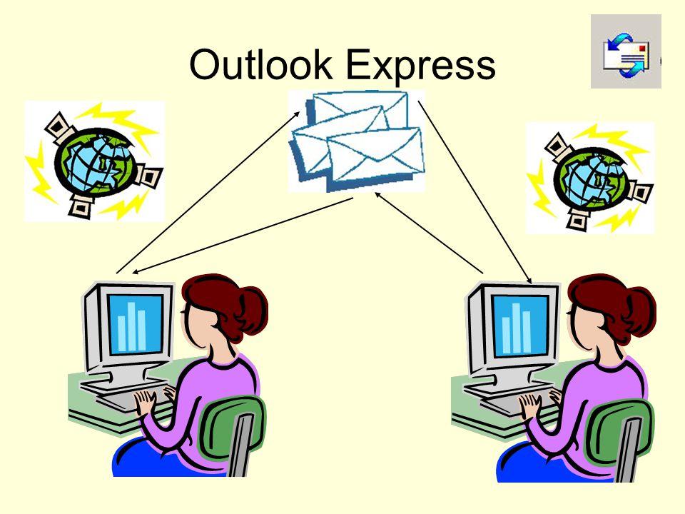 •Du behøver ikke være tilkoblet Internett for å skrive eller lese en e-post.