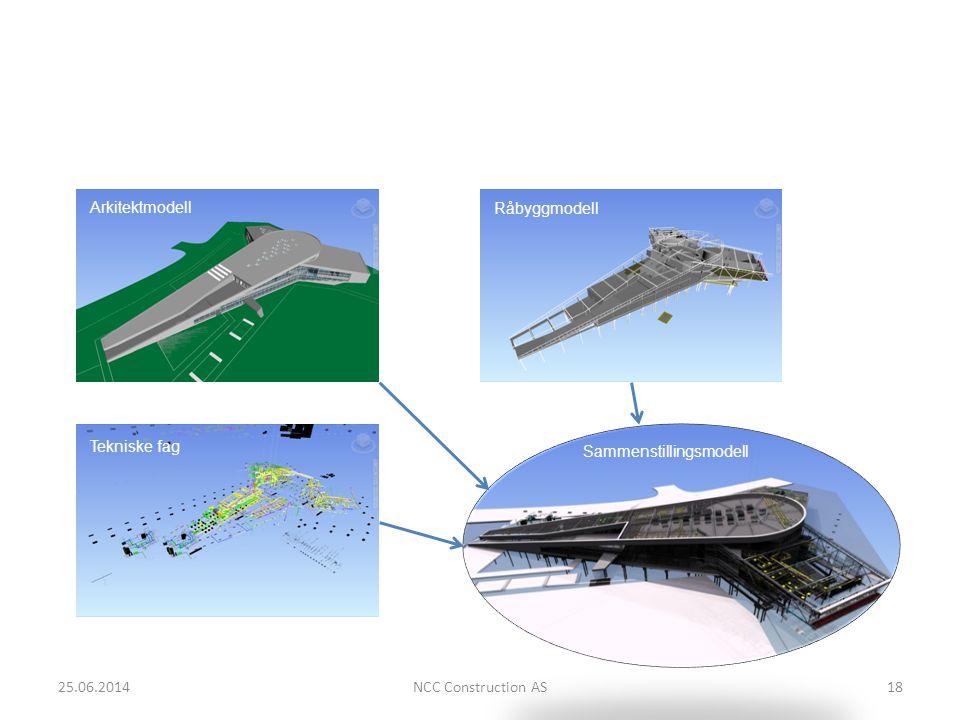 25.06.2014NCC Construction AS18 Arkitektmodell Råbyggmodell Tekniske fag Sammenstillingsmodell