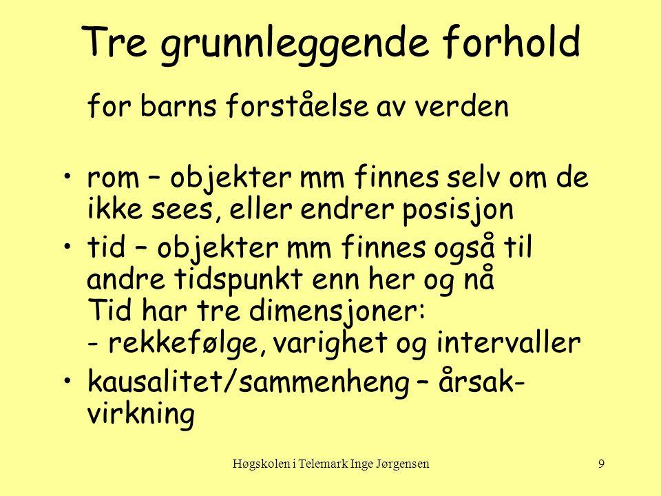 Høgskolen i Telemark Inge Jørgensen10 Teorier om kategorisering av objekter Trekkteorier Begrepskjennetegn: •i perseptuelle kategorier: f.eks.