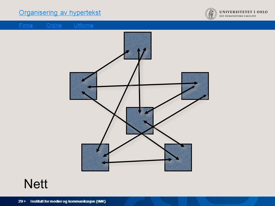 29 > Organisering av hypertekst FinneOrdneUtforme Institutt for medier og kommunikasjon (IMK) Nett
