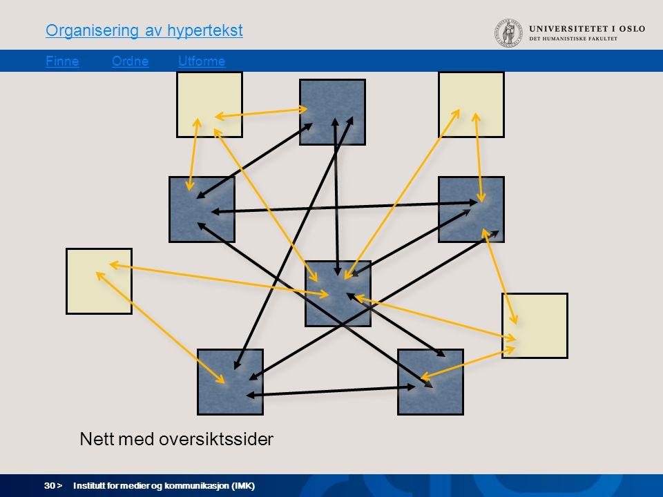 30 > Organisering av hypertekst FinneOrdneUtforme Institutt for medier og kommunikasjon (IMK) Nett med oversiktssider