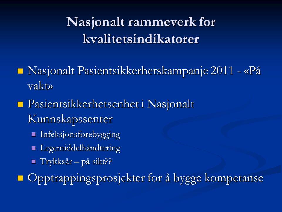 Nasjonalt rammeverk for kvalitetsindikatorer  Nasjonalt Pasientsikkerhetskampanje 2011 - «På vakt»  Pasientsikkerhetsenhet i Nasjonalt Kunnskapssent