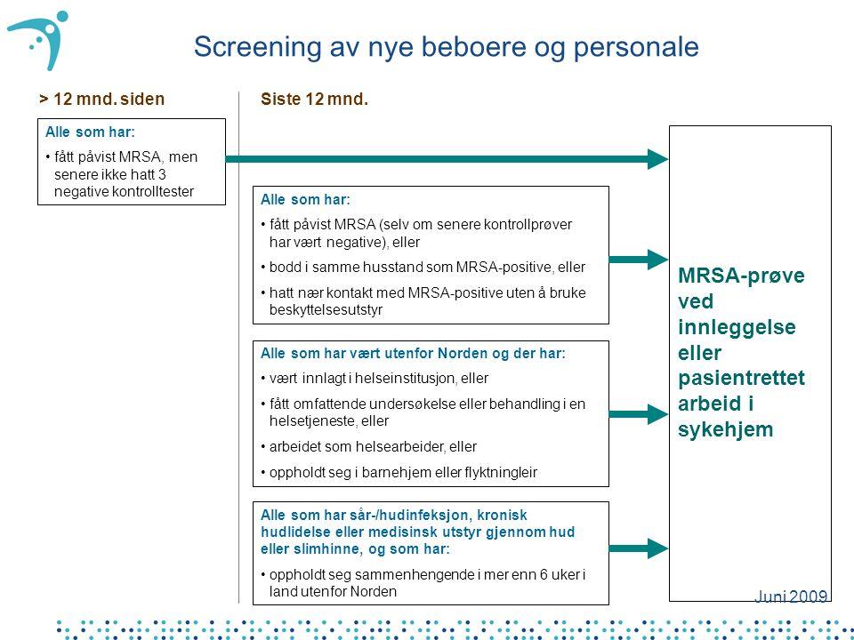 Alle som har: • fått påvist MRSA, men senere ikke hatt 3 negative kontrolltester > 12 mnd. sidenSiste 12 mnd. MRSA-prøve ved innleggelse eller pasient