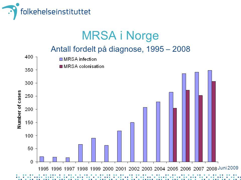 Målet med tiltak mot MRSA MRSA skal ikke etablere seg og bli en fast del av bakteriefloraen ved norske sykehus og sykehjem Juni 2009