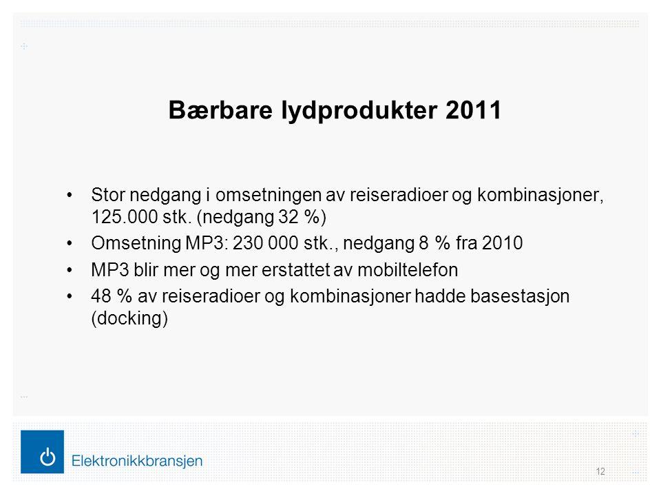 Bærbare lydprodukter 2011 •Stor nedgang i omsetningen av reiseradioer og kombinasjoner, 125.000 stk. (nedgang 32 %) •Omsetning MP3: 230 000 stk., nedg