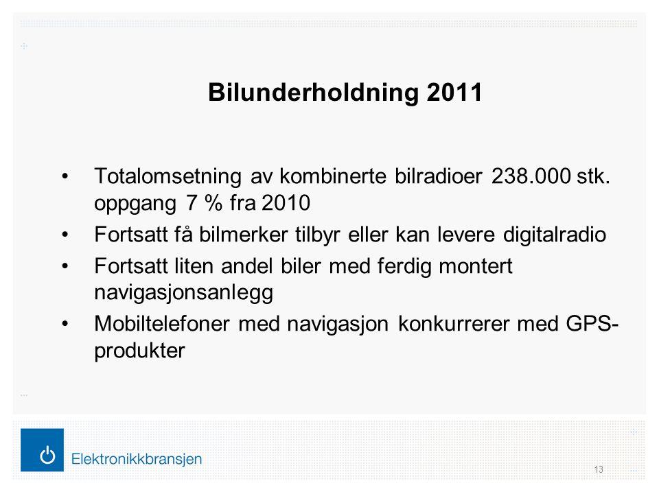 Bilunderholdning 2011 •Totalomsetning av kombinerte bilradioer 238.000 stk. oppgang 7 % fra 2010 •Fortsatt få bilmerker tilbyr eller kan levere digita