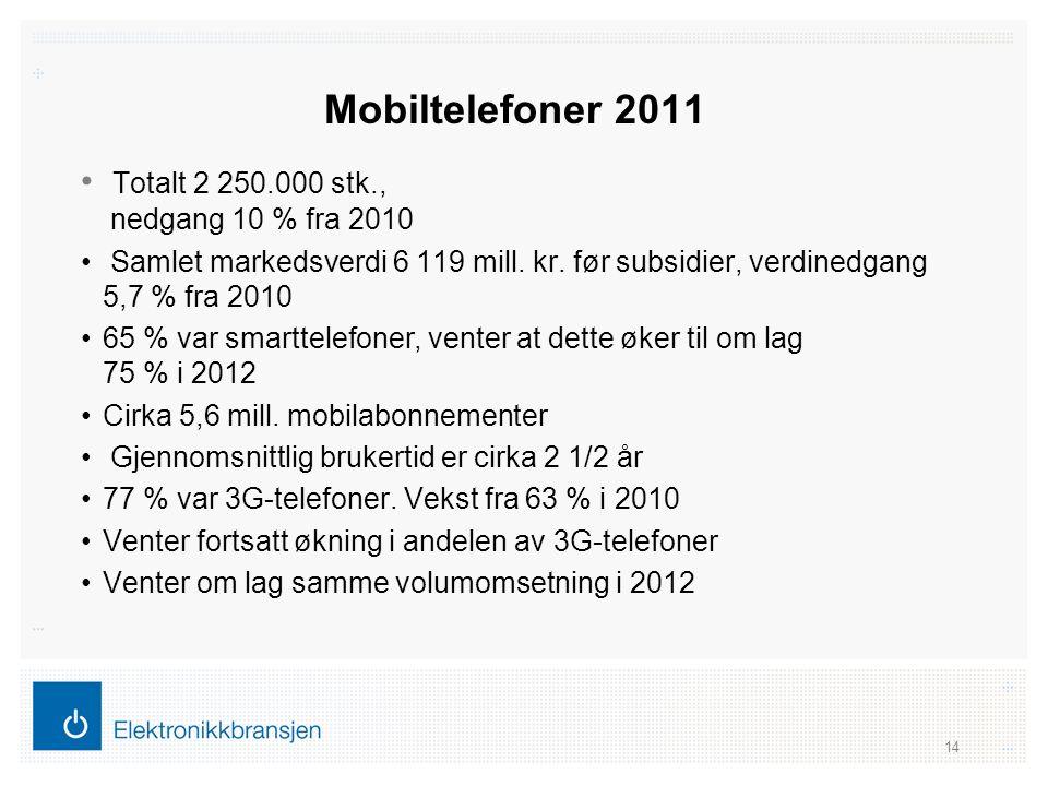 Mobiltelefoner 2011 • Totalt 2 250.000 stk., nedgang 10 % fra 2010 • Samlet markedsverdi 6 119 mill. kr. før subsidier, verdinedgang 5,7 % fra 2010 •6