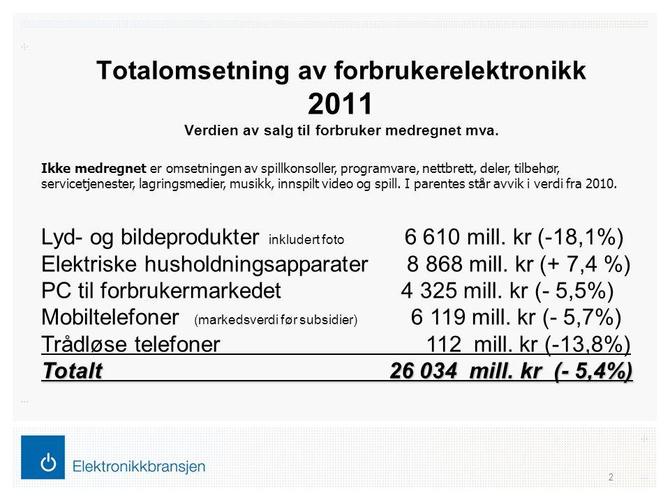 Totalomsetning av forbrukerelektronikk 2011 Verdien av salg til forbruker medregnet mva. Ikke medregnet er omsetningen av spillkonsoller, programvare,