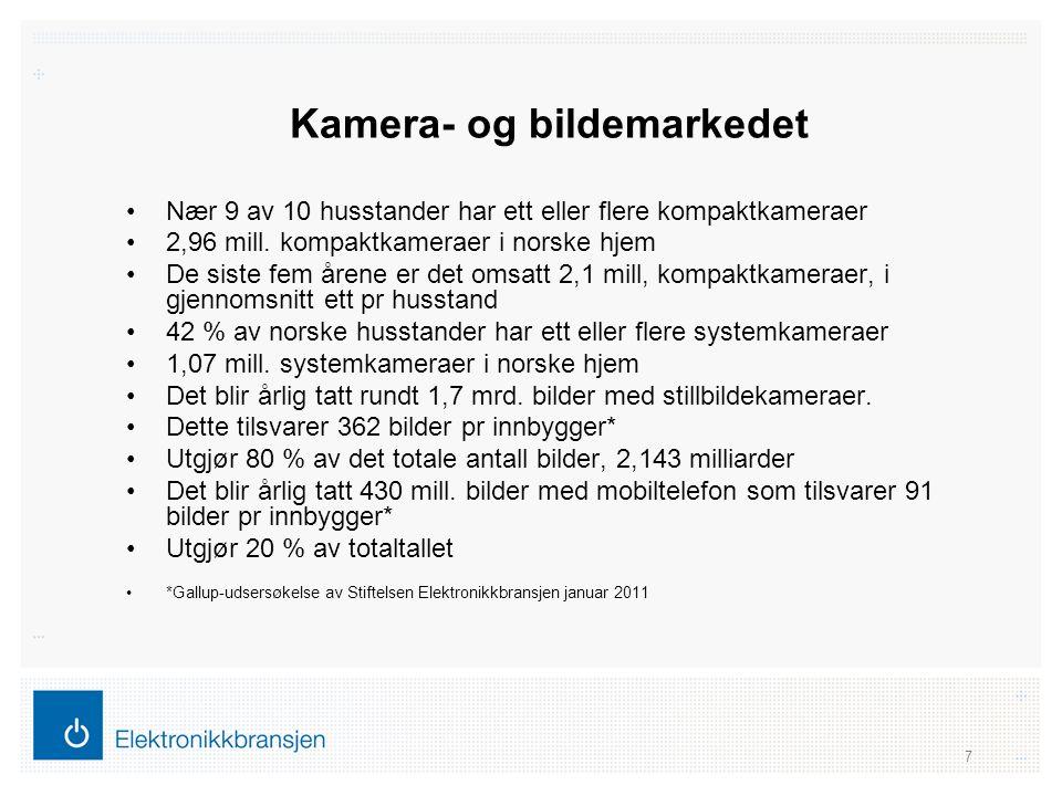 Kamera- og bildemarkedet •Nær 9 av 10 husstander har ett eller flere kompaktkameraer •2,96 mill. kompaktkameraer i norske hjem •De siste fem årene er