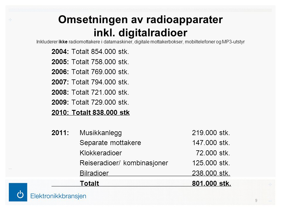 Omsetningen av radioapparater inkl. digitalradioer Inkluderer ikke radiomottakere i datamaskiner, digitale mottakerbokser, mobiltelefoner og MP3-utsty