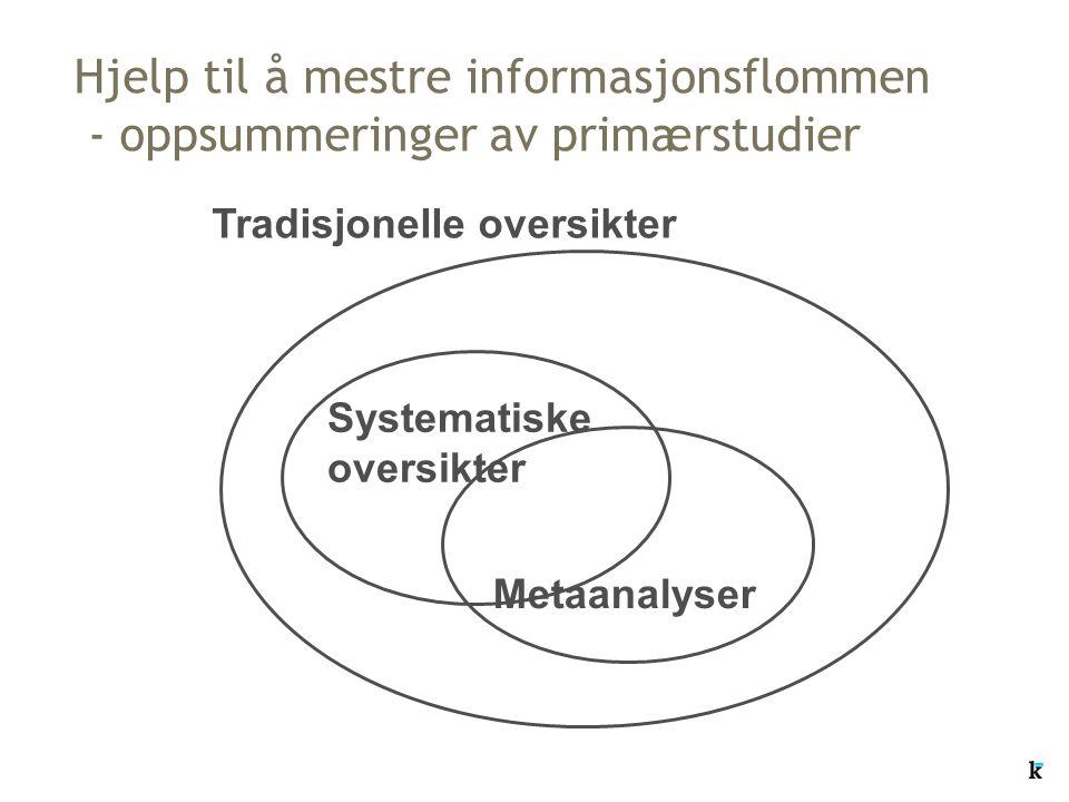 Tradisjonelle oversikter Metaanalyser Systematiske oversikter Hjelp til å mestre informasjonsflommen - oppsummeringer av primærstudier