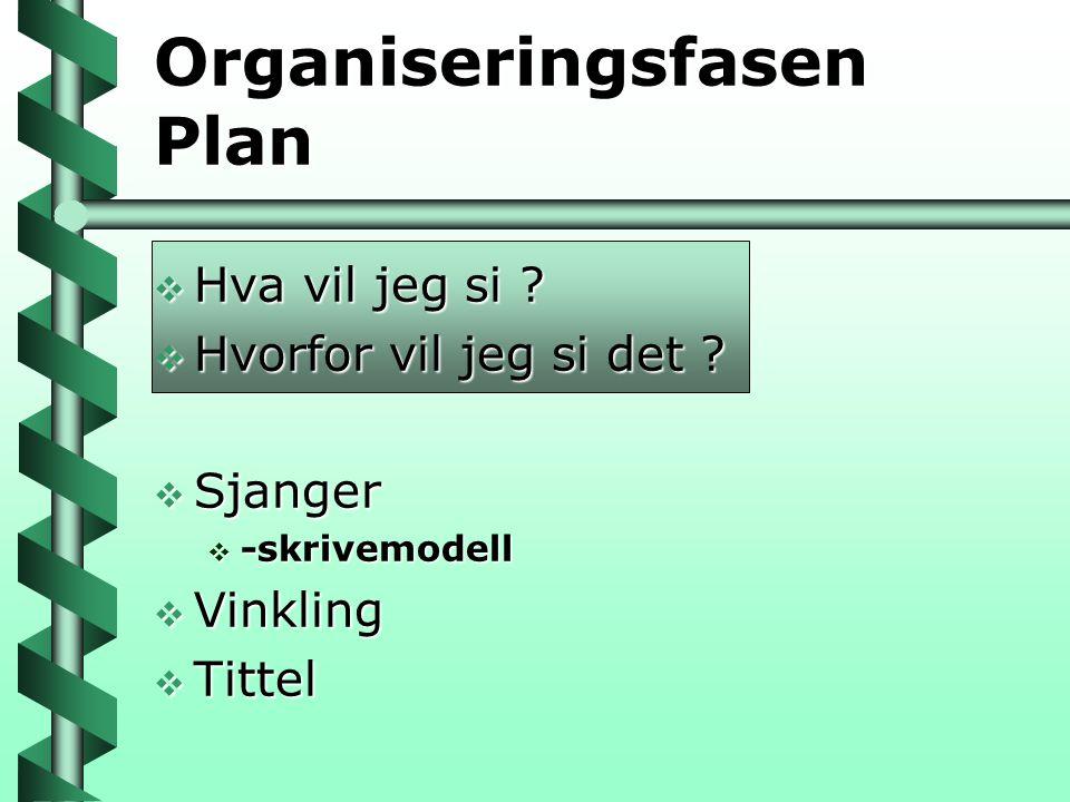 Organiseringsfasen Plan  Hva vil jeg si ?  Hvorfor vil jeg si det ?  Sjanger  -skrivemodell  Vinkling  Tittel