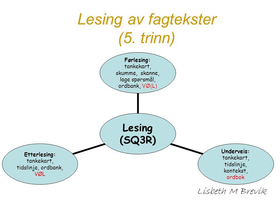 Lesing av fagtekster (5. trinn) Lisbeth M Brevik Lesing (SQ3R) Førlesing: tankekart, skumme, skanne, lage spørsmål, ordbank, VØ(L) Underveis: tankekar