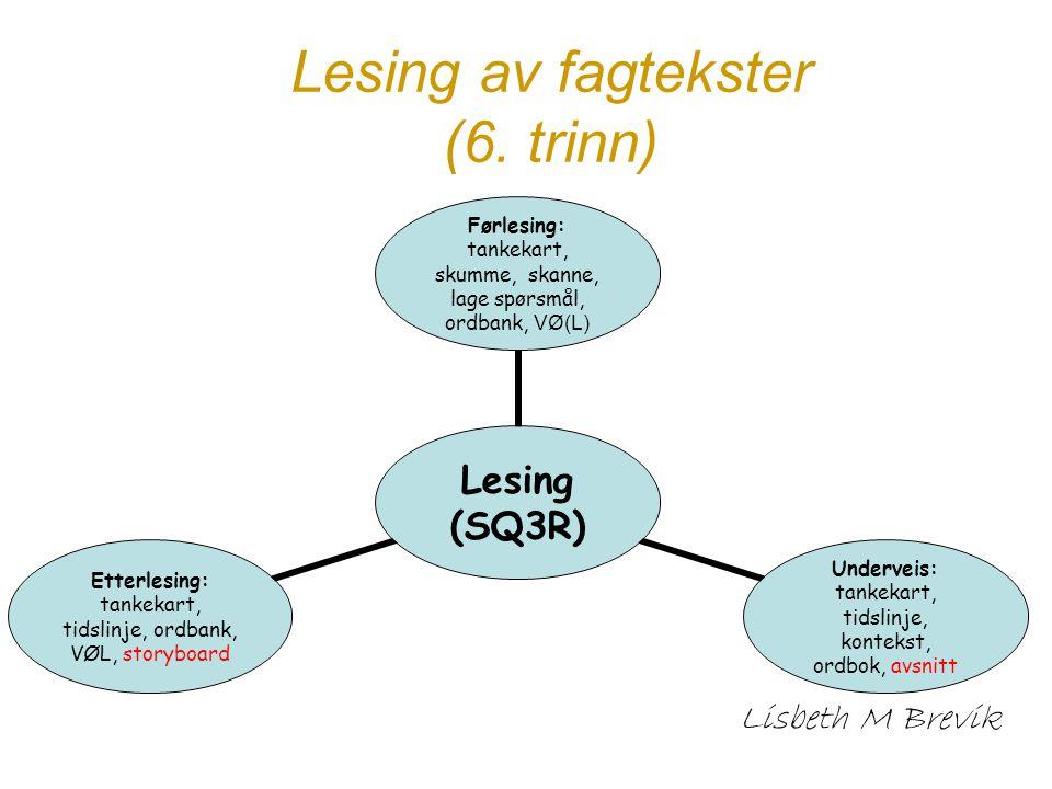 Lesing av fagtekster (6. trinn) Lisbeth M Brevik Lesing (SQ3R) Førlesing: tankekart, skumme, skanne, lage spørsmål, ordbank, VØ(L) Underveis: tankekar