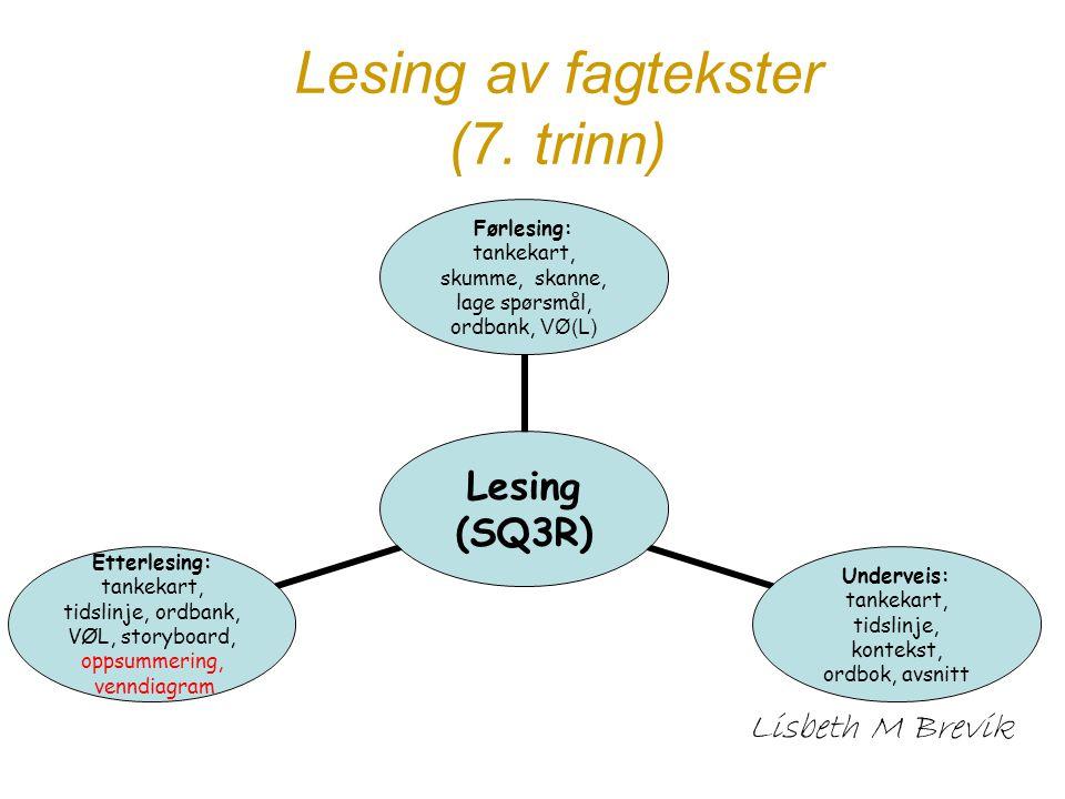 Lesing av fagtekster (7. trinn) Lisbeth M Brevik Lesing (SQ3R) Førlesing: tankekart, skumme, skanne, lage spørsmål, ordbank, VØ(L) Underveis: tankekar