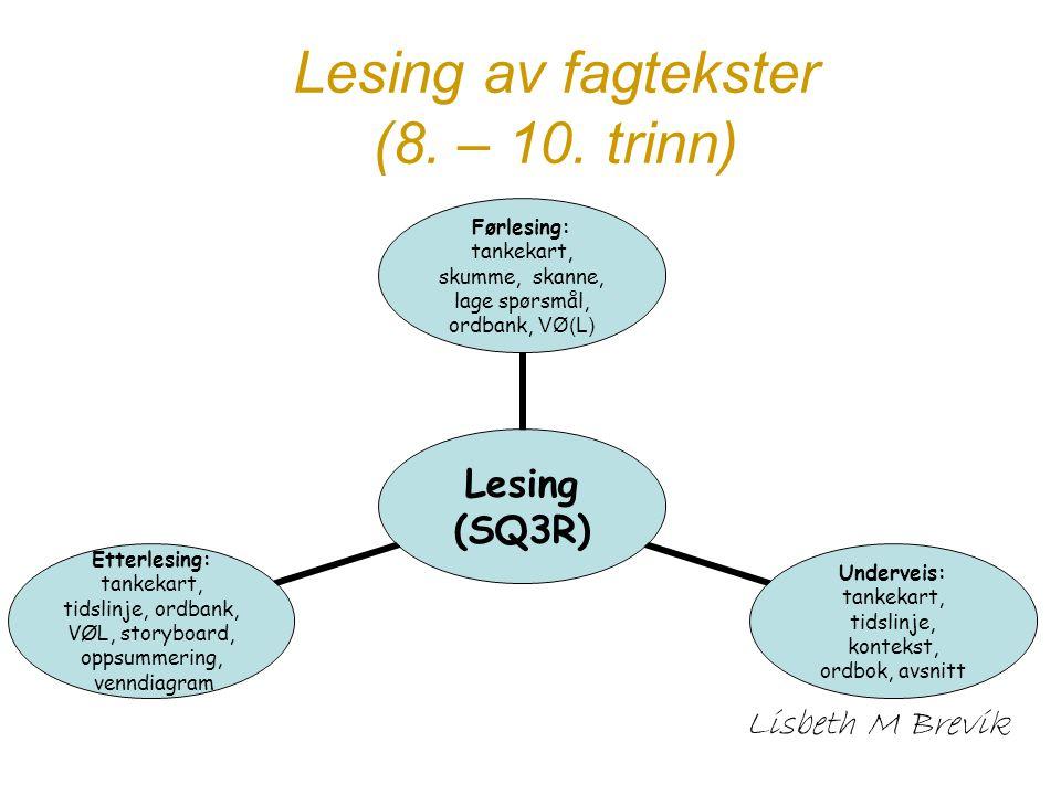 Lesing av fagtekster (8. – 10. trinn) Lisbeth M Brevik Lesing (SQ3R) Førlesing: tankekart, skumme, skanne, lage spørsmål, ordbank, VØ(L) Underveis: ta
