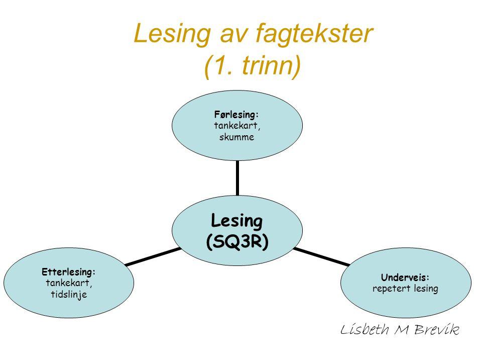 Lesing av fagtekster (1. trinn) Lisbeth M Brevik Lesing (SQ3R) Førlesing: tankekart, skumme Underveis: repetert lesing Etterlesing: tankekart, tidslin