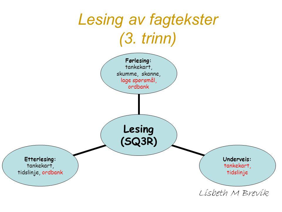 Lesing av fagtekster (3. trinn) Lisbeth M Brevik Lesing (SQ3R) Førlesing: tankekart, skumme, skanne, lage spørsmål, ordbank Underveis: tankekart, tids