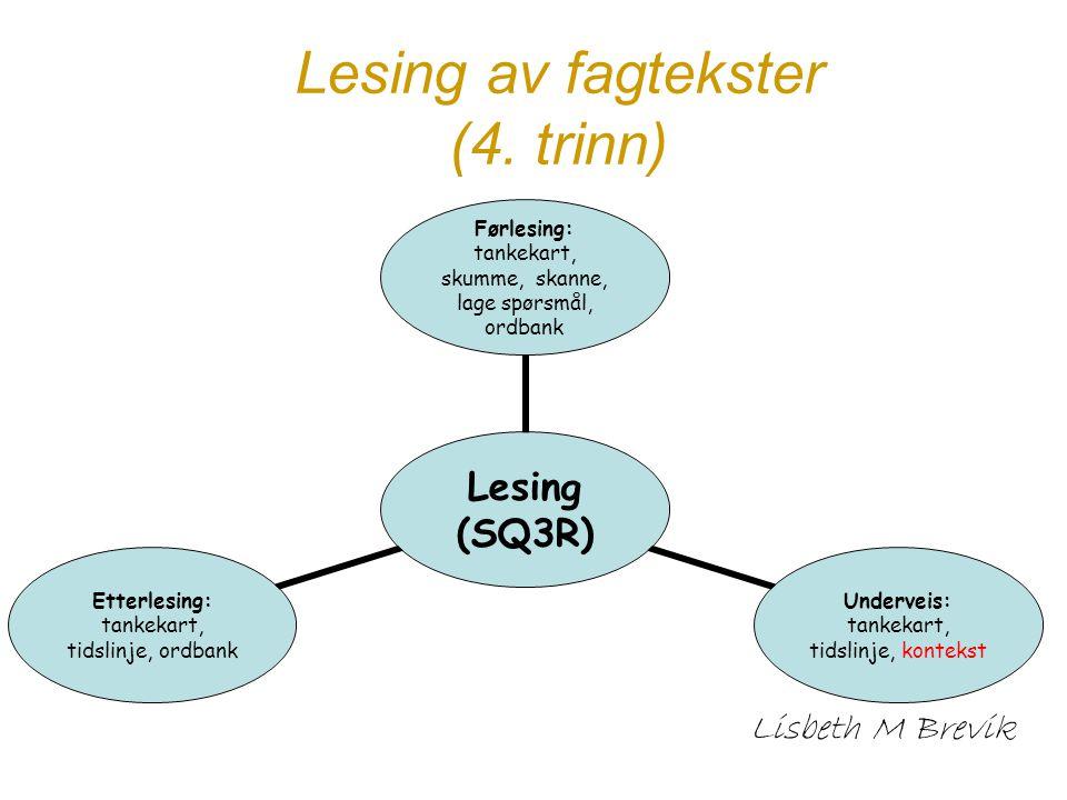 Lesing av fagtekster (4. trinn) Lisbeth M Brevik Lesing (SQ3R) Førlesing: tankekart, skumme, skanne, lage spørsmål, ordbank Underveis: tankekart, tids