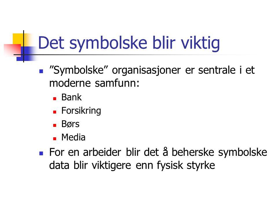 Det symbolske blir viktig  Symbolske organisasjoner er sentrale i et moderne samfunn:  Bank  Forsikring  Børs  Media  For en arbeider blir det å beherske symbolske data blir viktigere enn fysisk styrke