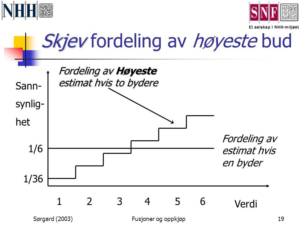 Sørgard (2003)Fusjoner og oppkjøp19 Skjev Skjev fordeling av høyeste bud Sann- synlig- het Verdi 1/6 Fordeling av estimat hvis en byder Fordeling av H
