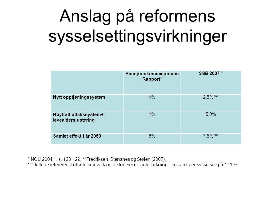 Proporsjonalt opptjeningssystem Statistisk sentralbyrå har anslått at pensjons- reformen øker sysselsettingen for de yrkesaktive med 4 pst.