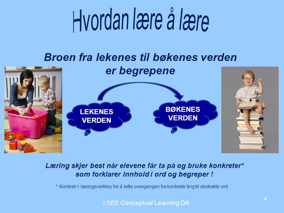 i:SEE Conceptual Learning DA Læring skjer best når elevene får ta på og bruke konkreter* som forklarer innhold i ord og begreper ! * Konkret = lærings