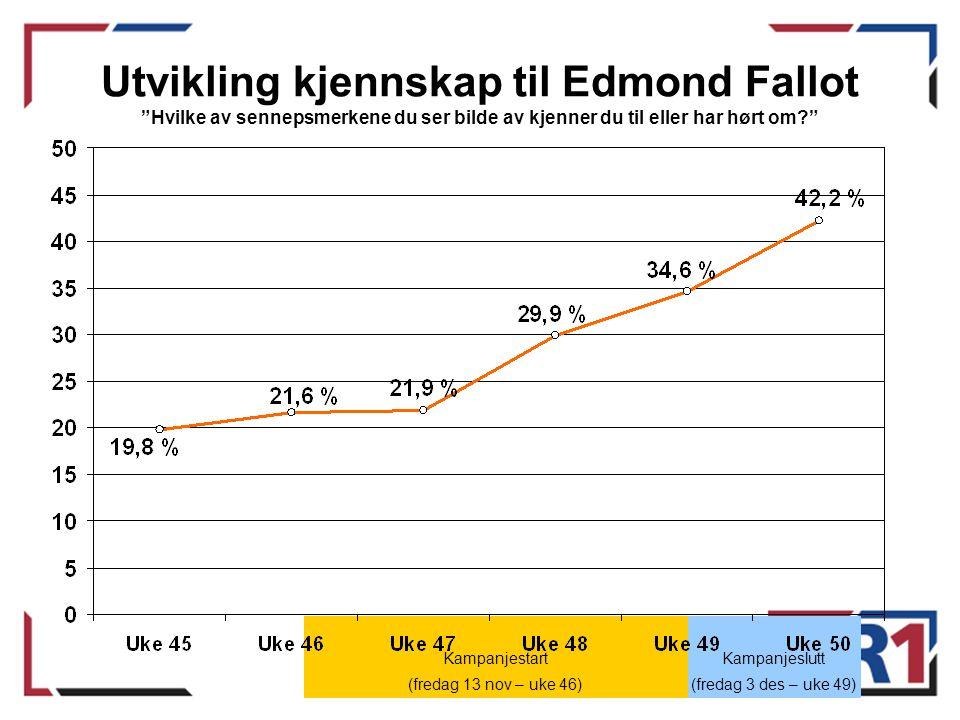 Kampanjeslutt (fredag 3 des – uke 49) Kampanjestart (fredag 13 nov – uke 46) Utvikling kjennskap til Edmond Fallot Hvilke av sennepsmerkene du ser bilde av kjenner du til eller har hørt om