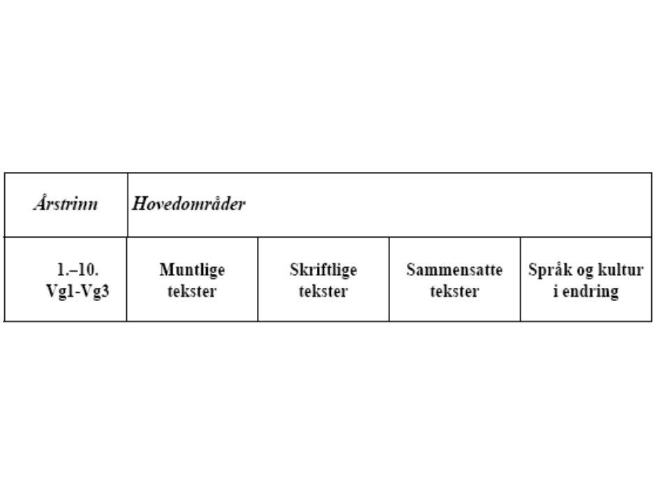 •Sammensatte tekster •Hovedområdet sammensatte tekster viser til et utvidet tekstbegrep der tekst kan være satt sammen av skrift, lyd og bilder i et samlet uttrykk.