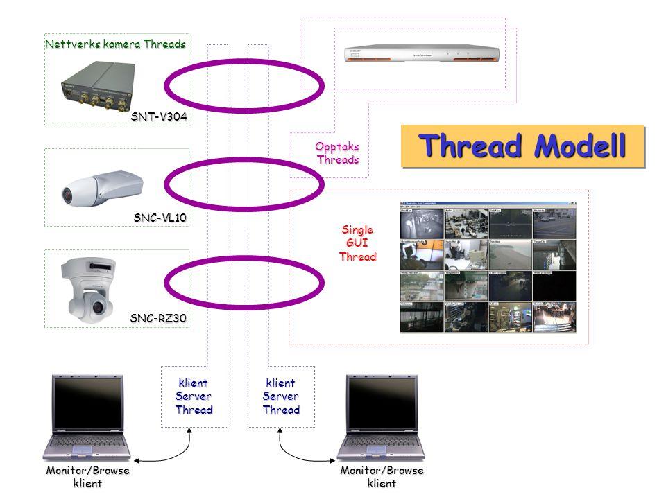 SingleGUIThread OpptaksThreads klientServerThread Monitor/BrowseklientMonitor/Browseklient klientServerThread Thread Modell SNC-VL10 SNT-V304 Nettverk