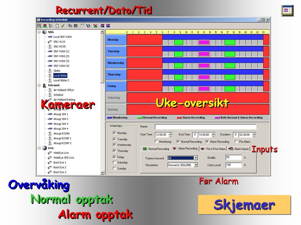 SkjemaerSkjemaer Recurrent/Dato/Tid Kameraer Uke-oversikt Overvåking Normal opptak Alarm opptak Før Alarm Inputs