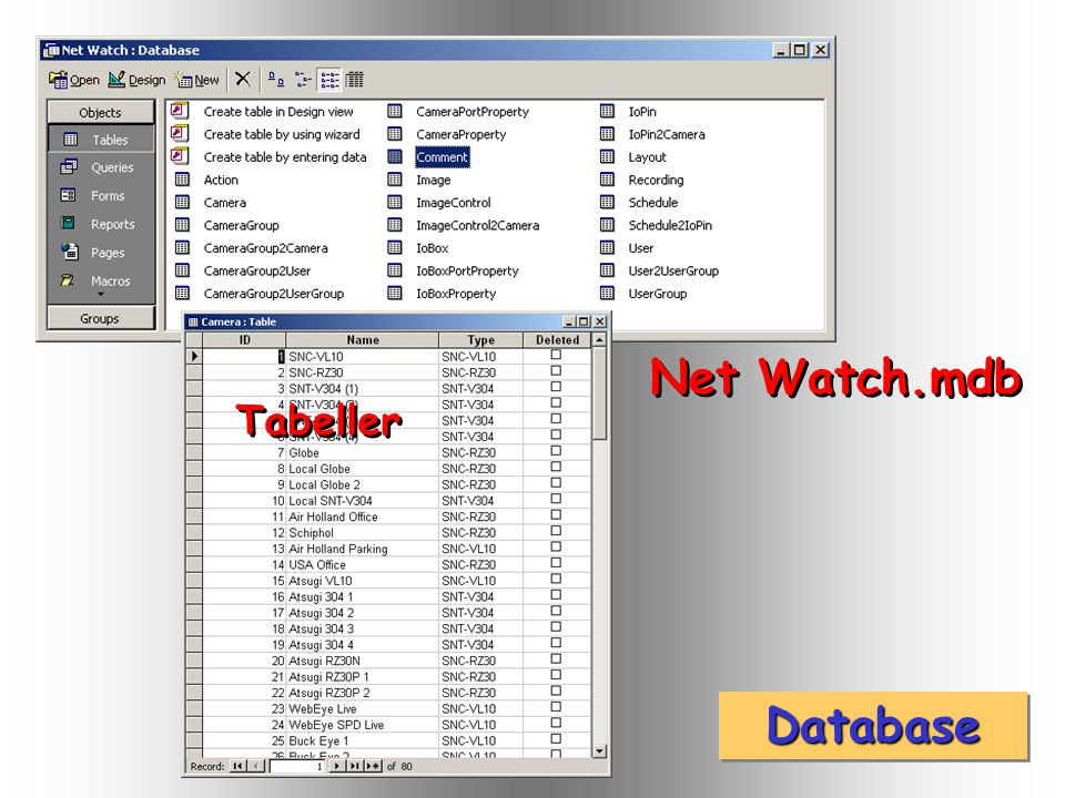 DatabaseDatabase Net Watch.mdb Tabeller