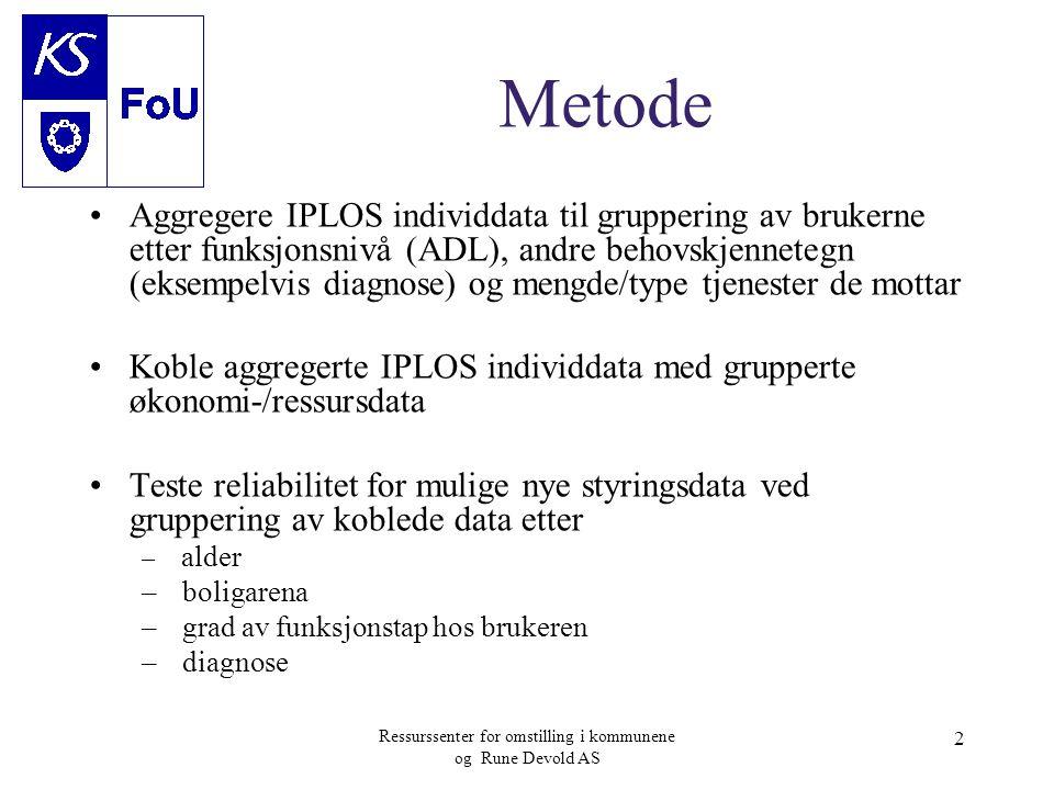 Ressurssenter for omstilling i kommunene og Rune Devold AS 2 Metode •Aggregere IPLOS individdata til gruppering av brukerne etter funksjonsnivå (ADL),