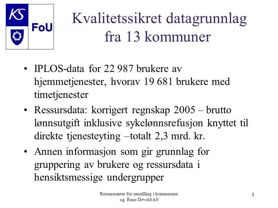 Ressurssenter for omstilling i kommunene og Rune Devold AS 3 Kvalitetssikret datagrunnlag fra 13 kommuner •IPLOS-data for 22 987 brukere av hjemmetjenester, hvorav 19 681 brukere med timetjenester •Ressursdata: korrigert regnskap 2005 – brutto lønnsutgift inklusive sykelønnsrefusjon knyttet til direkte tjenesteyting –totalt 2,3 mrd.