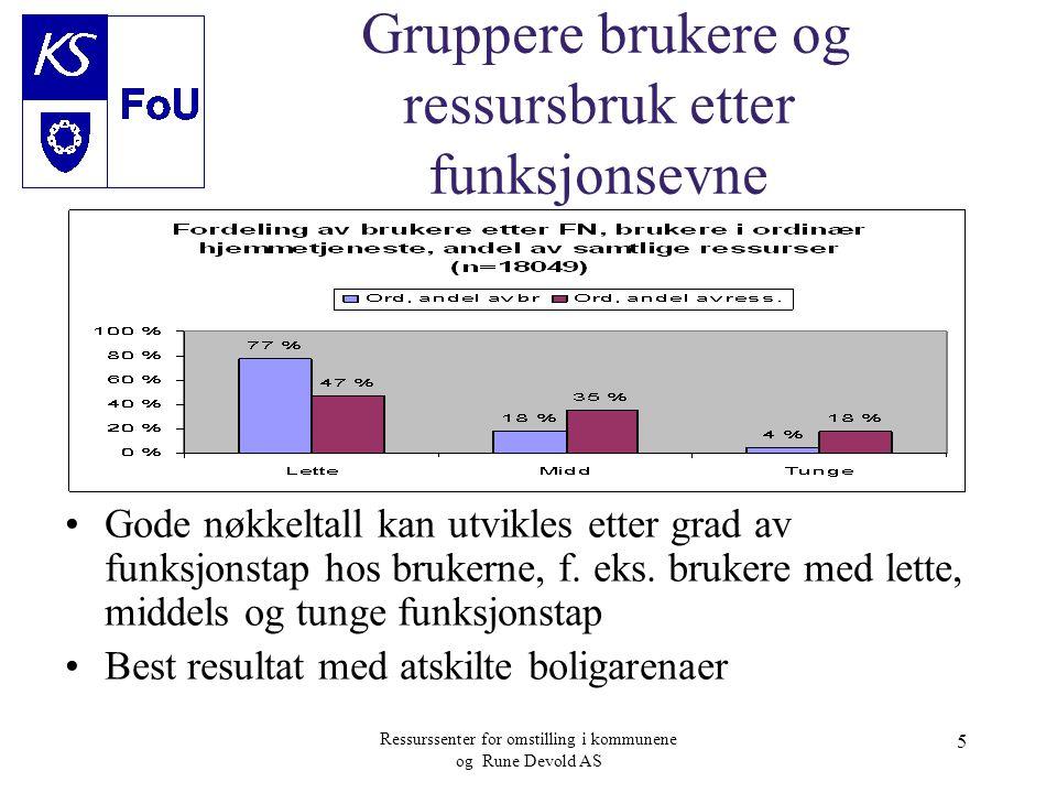 Ressurssenter for omstilling i kommunene og Rune Devold AS 5 Gruppere brukere og ressursbruk etter funksjonsevne •Gode nøkkeltall kan utvikles etter g