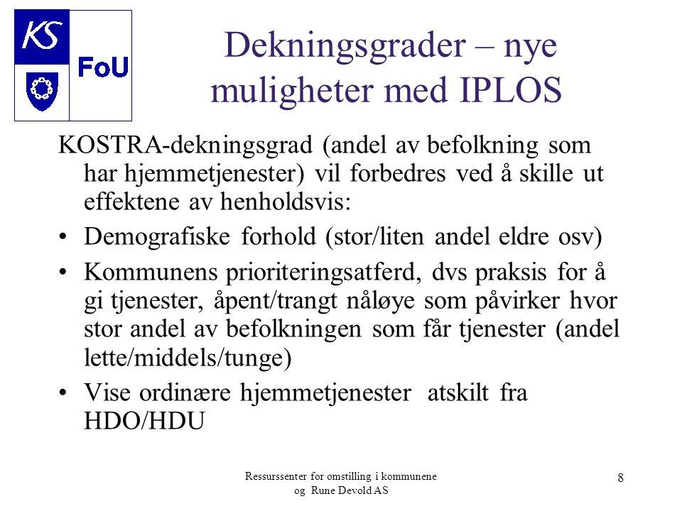 Ressurssenter for omstilling i kommunene og Rune Devold AS 8 Dekningsgrader – nye muligheter med IPLOS KOSTRA-dekningsgrad (andel av befolkning som ha