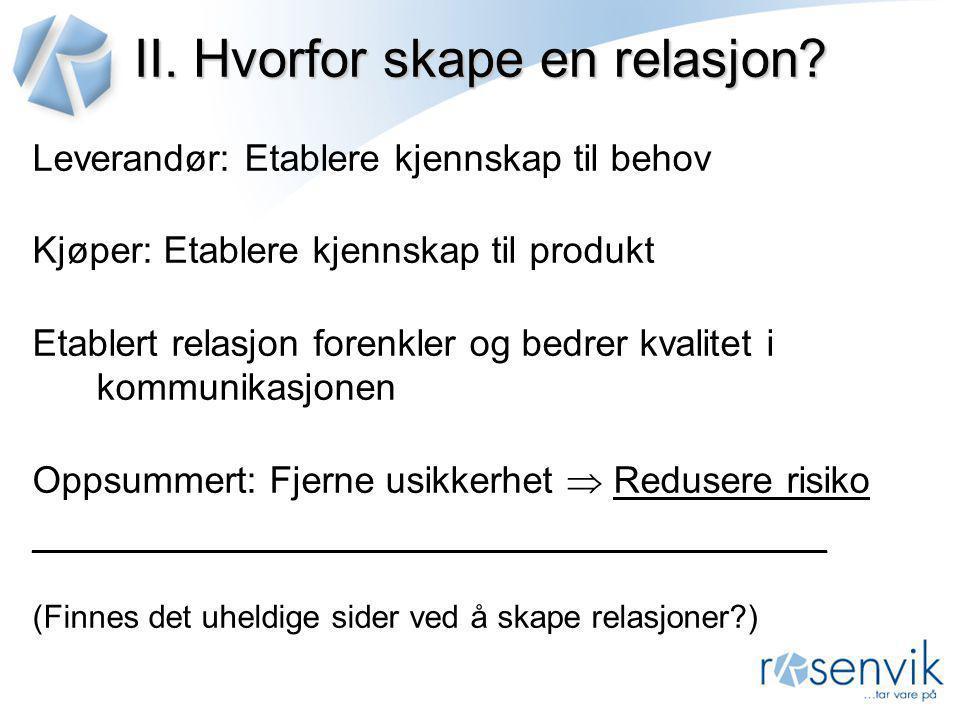 II. Hvorfor skape en relasjon? Leverandør: Etablere kjennskap til behov Kjøper: Etablere kjennskap til produkt Etablert relasjon forenkler og bedrer k