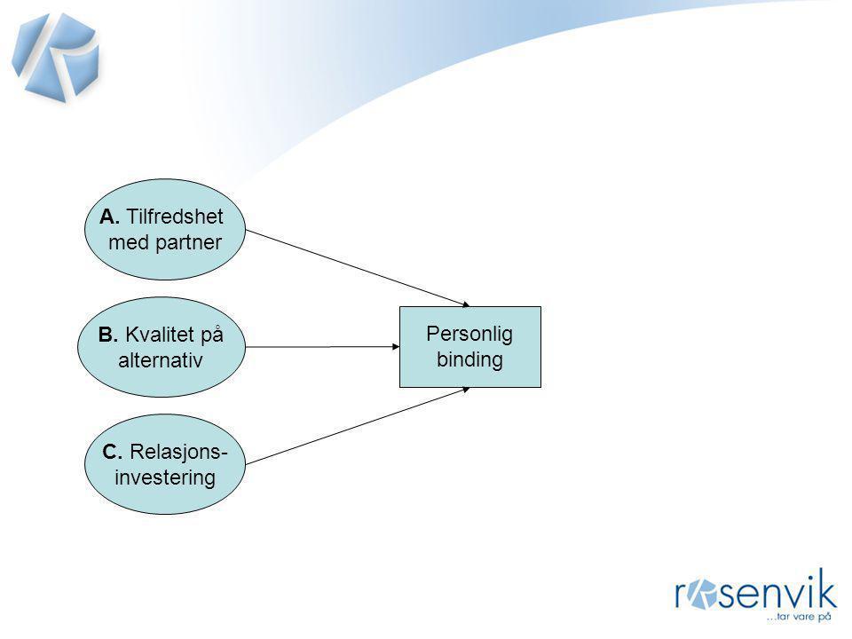A. Tilfredshet med partner B. Kvalitet på alternativ C. Relasjons- investering Personlig binding