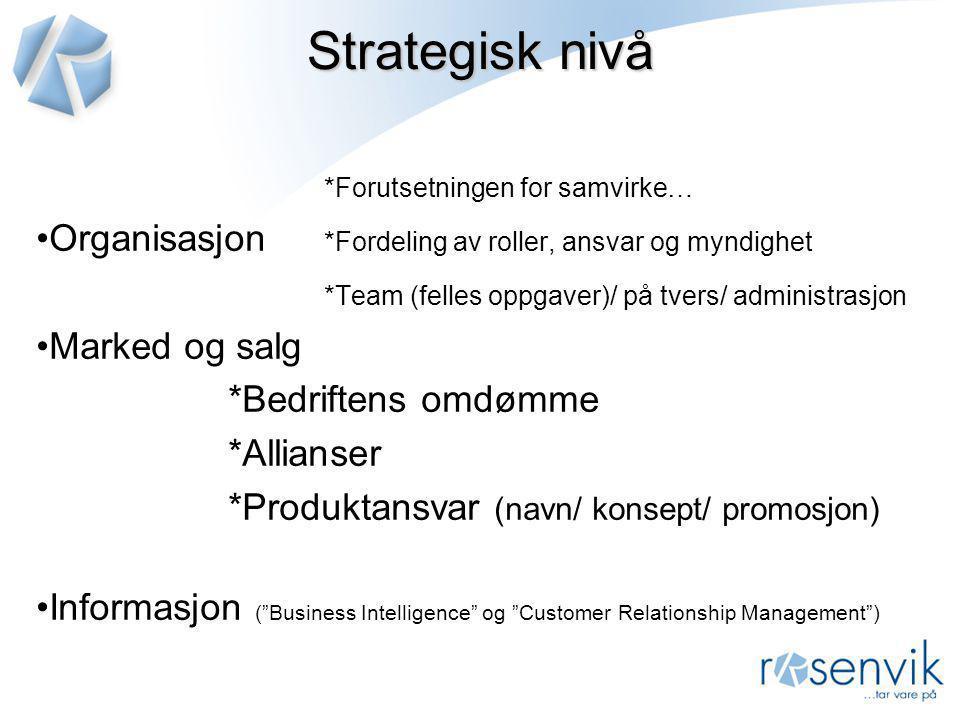 Strategisk nivå *Forutsetningen for samvirke… •Organisasjon *Fordeling av roller, ansvar og myndighet *Team (felles oppgaver)/ på tvers/ administrasjo